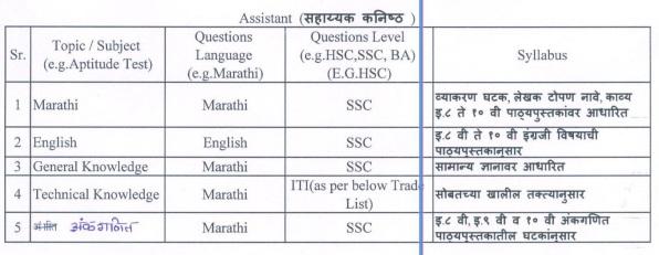 MSRTC-Assistant-Exam-Syllabus