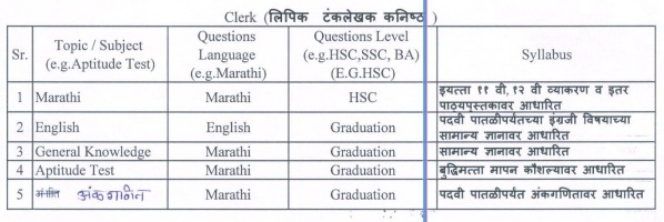MSRTC-Clerk-Exam-Syllabus