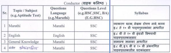 MSRTC-Conductor-Syllabus